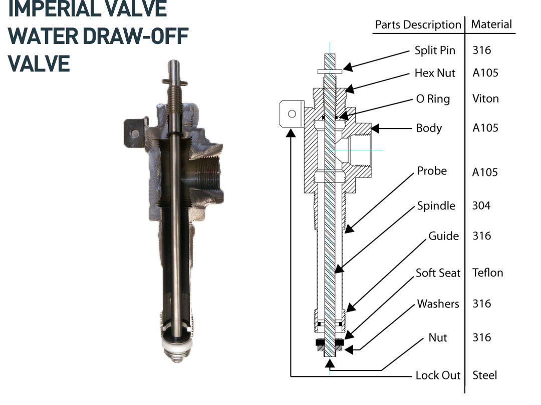 Water Draw Off Valve Specs Pic Imperial Valve Ltd